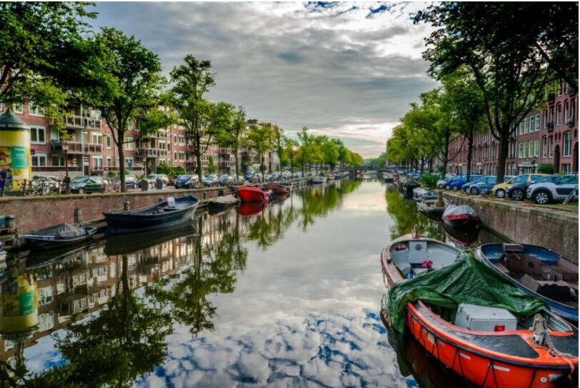 Cost of living in Amsterdam