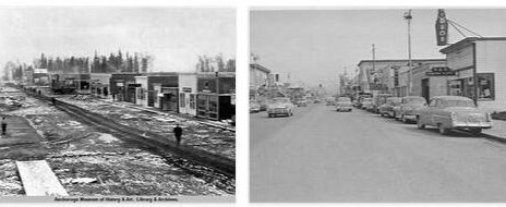 Anchorage History and Population