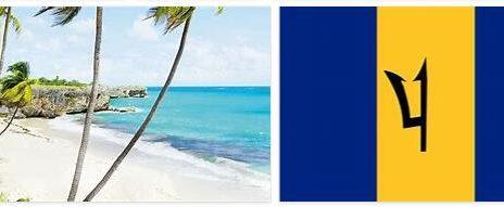 Barbados Geography